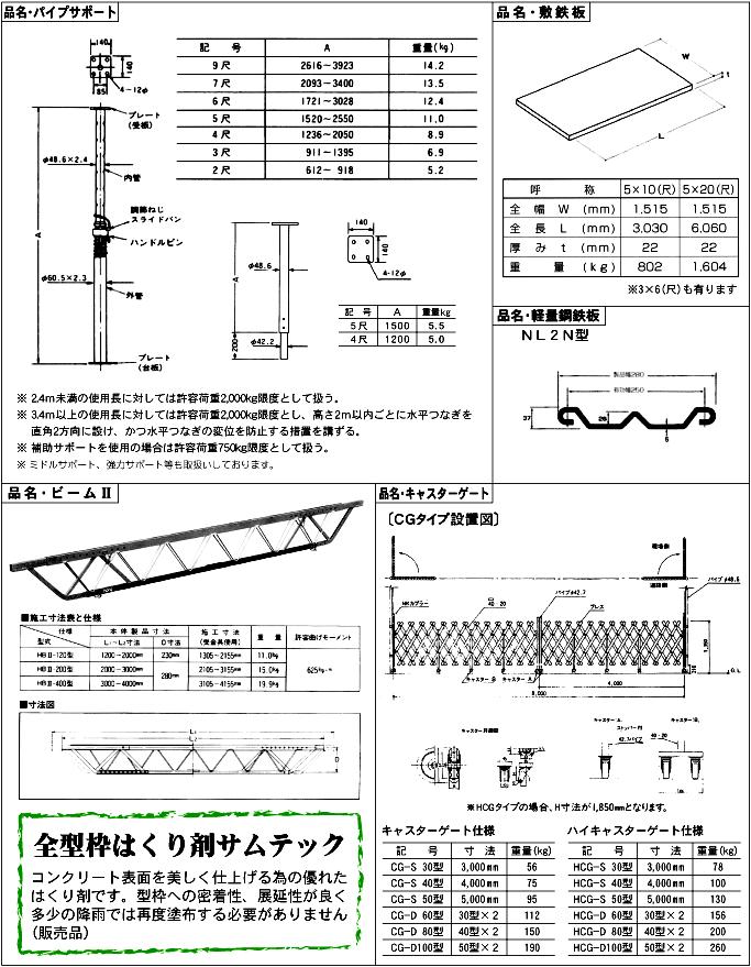 サポート、敷鉄板、軽量鋼矢板、ビームⅡ