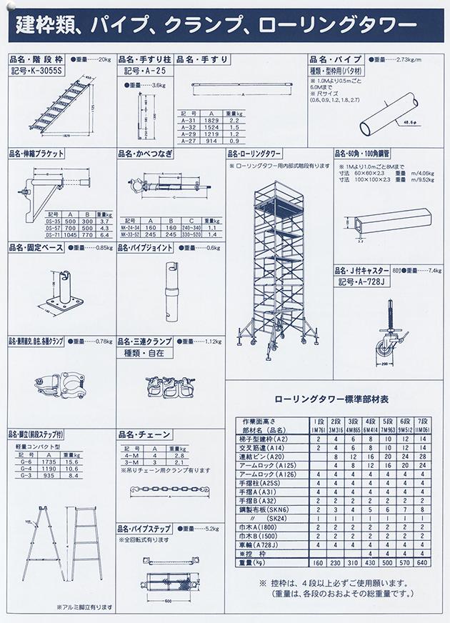 建枠類、パイプ、クランプ、ローリングタワー